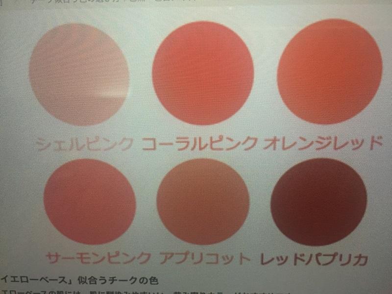 似合うチークの色の選び方!美容師オススメ: 砂山です