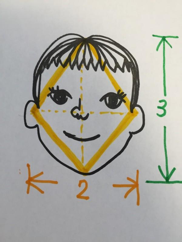 小顔マッサージよりも顔を小さくする方法は髪型チェンジです!試してみてね